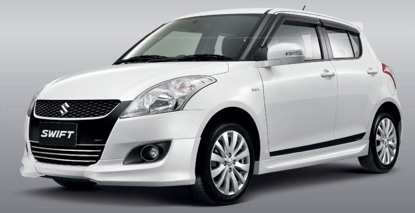 Kelebihan All New Swift